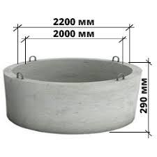 Кольца стеновые КС 20-3